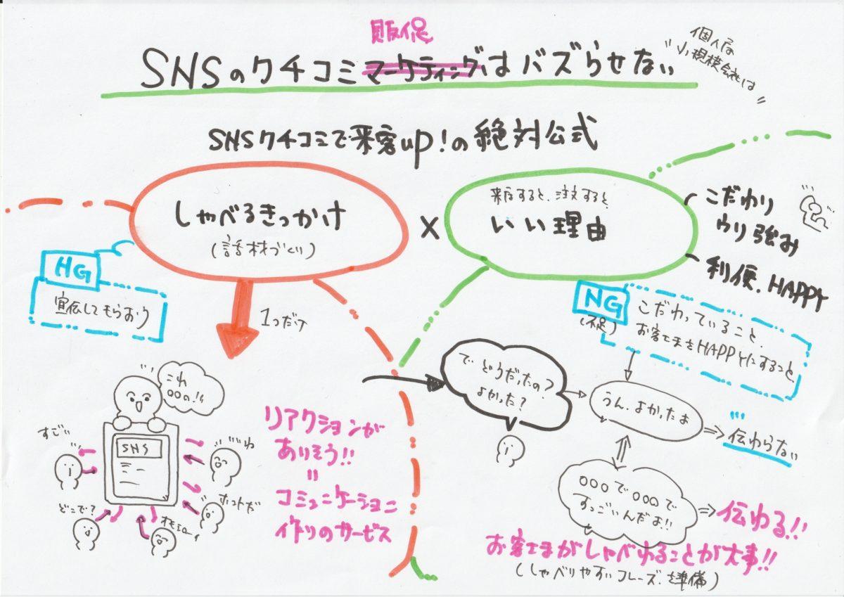 【図解】SNSクチコミはバズらせないで着実に。クチコミ販促の絶対公式