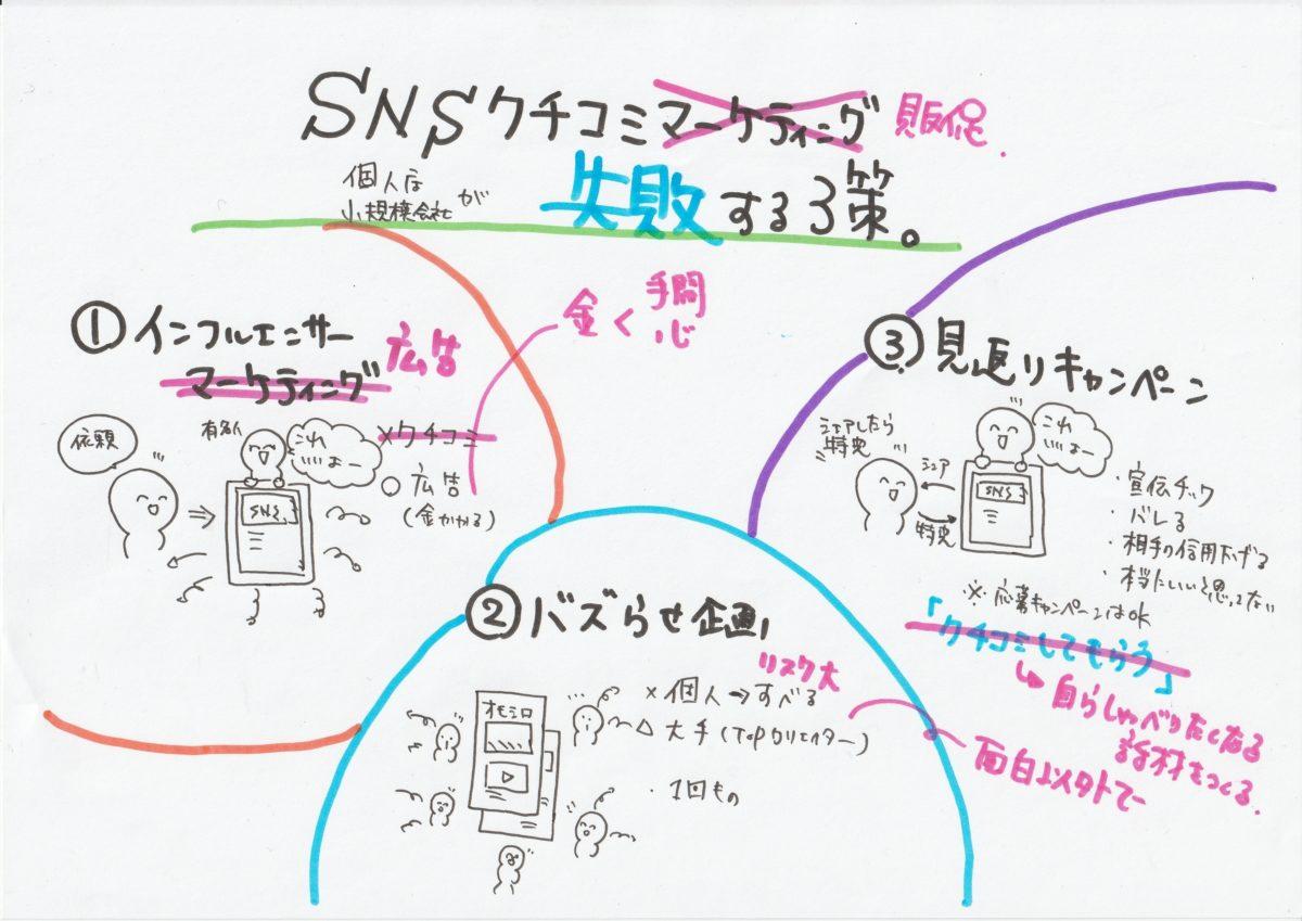 【図解】SNSクチコミマーケティング(?)で失敗する3策