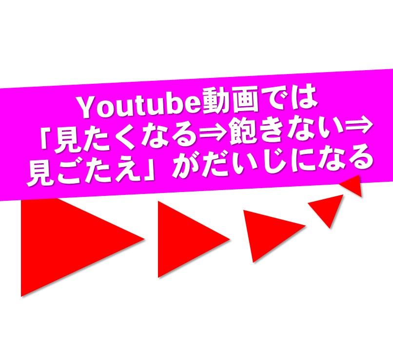 Youtube動画では「見たくなる⇒飽きない⇒見ごたえ」がだいじになる